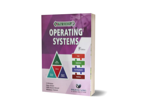 Operating Systems By C M Aslam